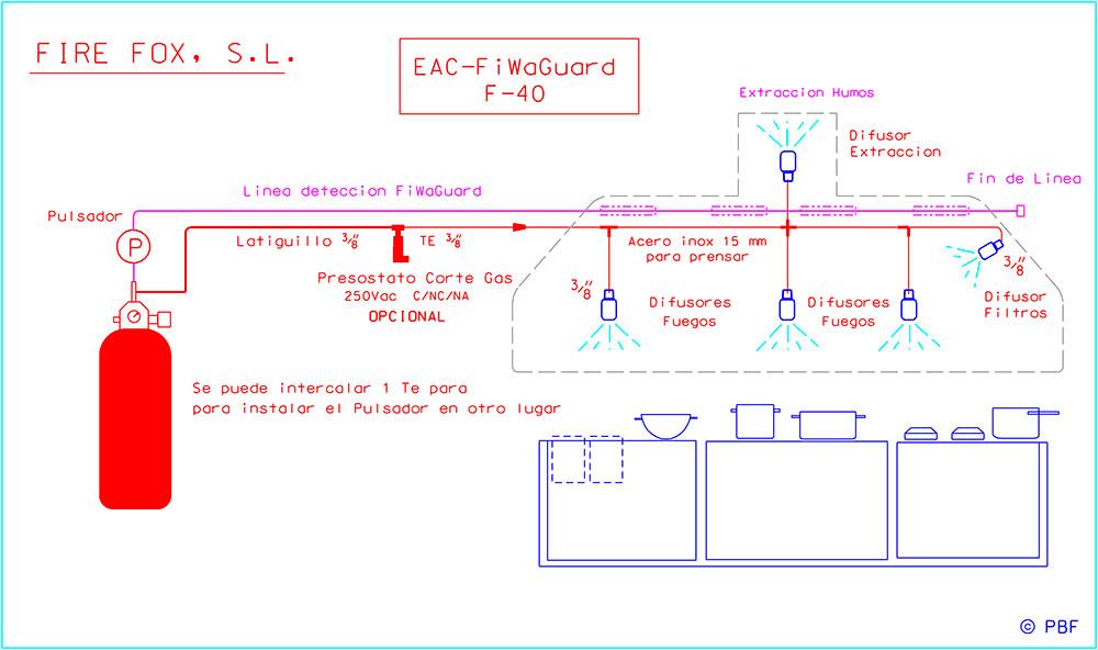 INSTALACIÓN--EAC-FIWAGUARD-F-40